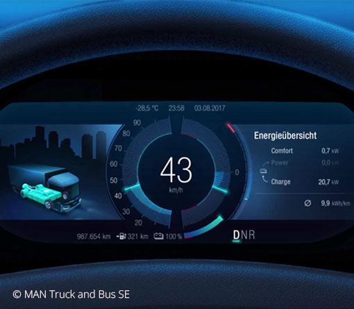 Man-CitE-Truck