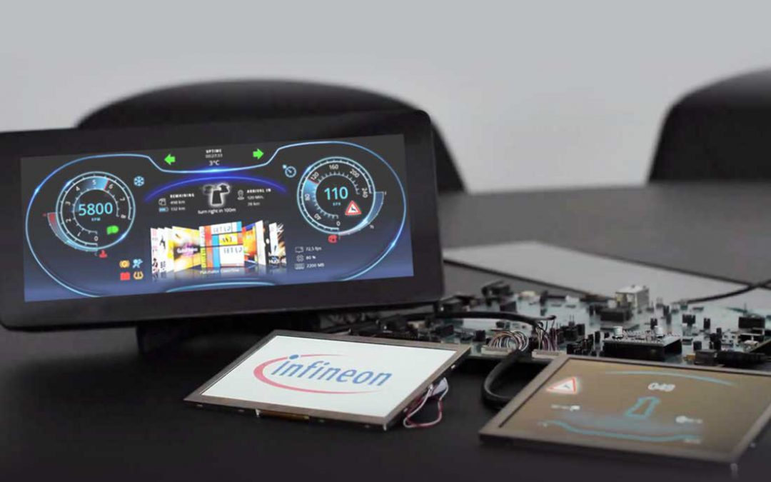 Candera to be certified as first HMI tool partner for Infineon's TRAVEO™ II Graphic Controller Family